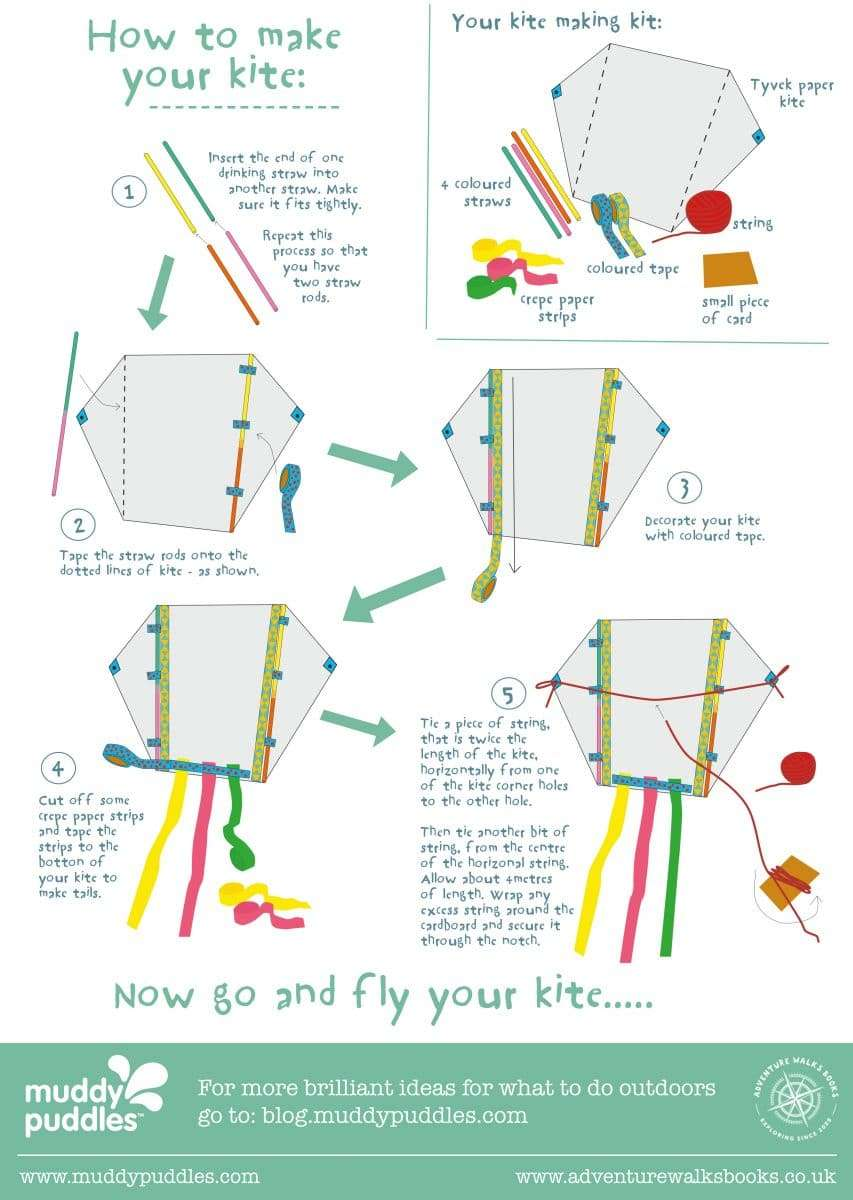 simple instructions on how to make a kite